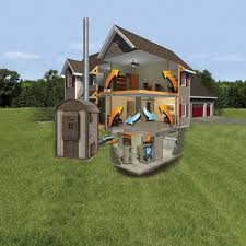 Free Homemade Outdoor Wood Boiler Plans by Warming Up To Outdoor Wood Heaters Biomassmagazine Com