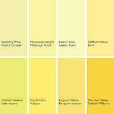kitchen yellow kitchen wall colors cooking with color when to use yellow in the kitchen
