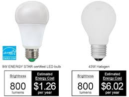 common light bulb types learn about led lights energy star