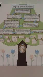 31 best teaching math philosophies u0026 theories images on