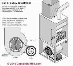 air conditioning heat pump repair guides how to troubleshoot