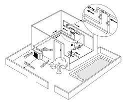 installation tips heatpumps4pools