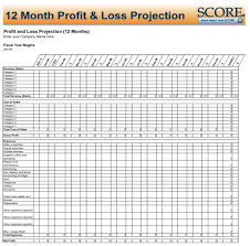 Forecast Spreadsheet Template Profit And Loss Projection Template