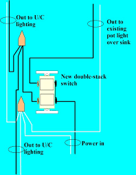 How To Install Under Cabinet Lights Installing Under Cabinet Lighting Electrical Online