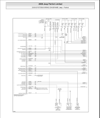 2013 jeep patriot radio wiring diagram jeep wiring diagram schematic