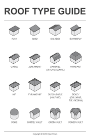 Types Of Architectural Plans Roof Types An Illustrative Guide Dylan Brown Designs