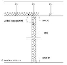 isolation plafond chambre insonorisation acoustique d une maison
