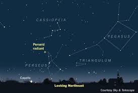 Backyard Guide To The Night Sky Cassiopeia And Perseus In Northeast On Autumn Evenings
