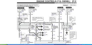 2003 ford expedition trailer wiring diagram on 2003 images free