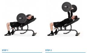 What Is An Incline Bench Press Mastering The Incline Barbell Bench Press Guide Form Flaws Set
