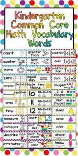 best 25 vocabulary words ideas on pinterest vocabulary english