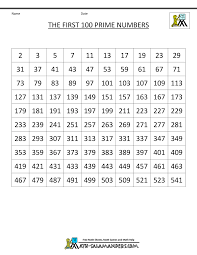 Counting From 100 To 200 Chart Prime Numbers List