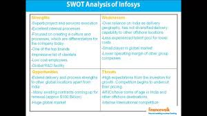 what to write in strengths and weakness in resume swot analysis company management management analysis example swot analysis company management management analysis example youtube
