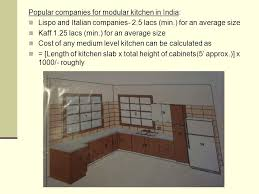 Height Of Cabinets Market Survey Kitchens Ppt Online Download