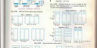 kitchen cabinet measurements kitchen cabinets size and get cool