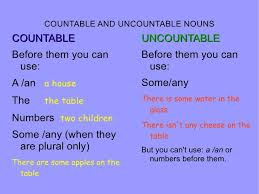 Countable And Uncountable Nouns Teaching 16 Best Countable Uncountable Images On