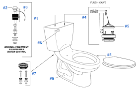 American Standard Faucet Parts Canada American Standard Toilet Repair Parts For Champion 4 Series Toilets