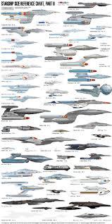 97 best space ships images on pinterest star trek ships