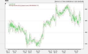 how to design quant trading strategies using r