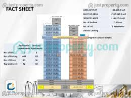 Skyscraper Floor Plans by Cayan Cantara Floor Plans Justproperty Com