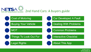 buyers guide car buyers guide android apps on google play