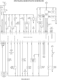 mazda engine wiring diagram mazda wiring diagrams instruction