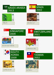 welcome norway to the starbucks card program multi re post