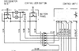 porsche boxster central locking problems door locking motor rennlist porsche discussion forums
