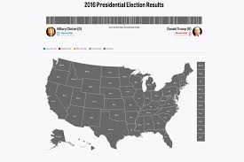 2016 Presidential Usa Election Prediction Electoral Map by How To Follow The 2016 Election Results Online Digital Trends