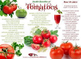 30 best health god u0027s way images on pinterest fruits and
