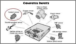 2005 trailblazer fan speed sensor engine coolant sensors