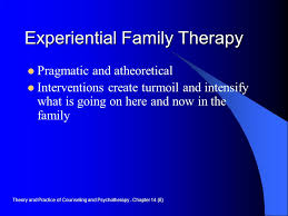 Counseling And Psychotherapy Theories In Context And Practice Pdf Family Systems Therapy Ppt