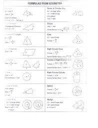 Area Formula by Algebra Formulas Mr Siderer U0027s Weblog