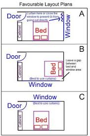 How To Position Your Bed For Good Feng Shui Ms Feng Shui Feng - Placing bedroom furniture feng shui