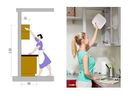 what is the standard height of a kitchen wall cabinet are your kitchen cabinets installed at correct height