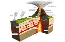 aktuelle vulkanausbrüche aktuelle erdbeben und vulkanausbrüche weltweit qicknews de
