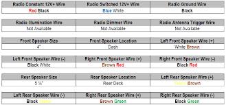 honda accord radio wiring diagram 2002 accord stereo wiring diagram wiring wiring diagram schematic