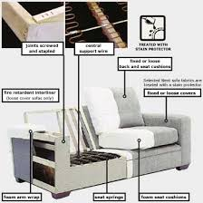 Upholster A Sofa Upholstery Repair South Fla Upholstery Structure Care And Repair