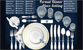 place settings 5 place setting templates free sle exle format free