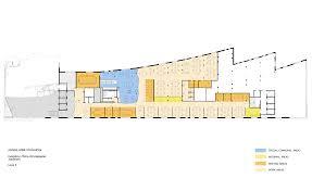 home design evolution stockholm office castro office