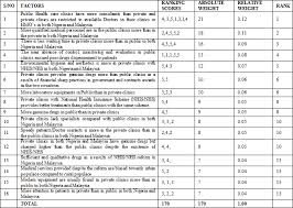 Phd thesis mechatronics JFC CZ as