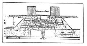Different Types Of House Foundations Washington Monument Wikipedia