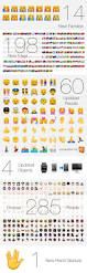 What Does The Philippine Flag Mean Ios 8 3 Emoji Changelog