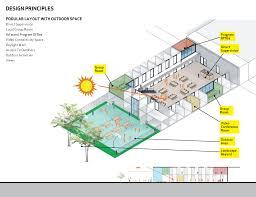 key arena floor plan justice in design van alen institute