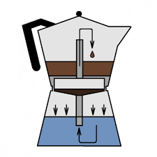 espresso maker cilio aida espresso maker