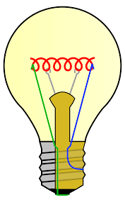 what is an incandescent light bulb file incandescent light bulb no labels svg wikimedia commons