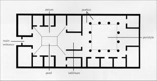 roman style house floor plans u2013 meze blog
