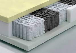 meglio materasso a molle o in lattice materasso matrimoniale come scegliere due singoli o un