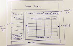 template layout div arranging django queryset into a fancy div layout template stack