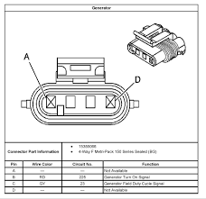 alternator wiring harness diagram chevrolet colorado u0026 gmc